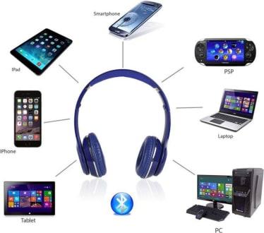 Genius GHP-200A Headphone  image 2