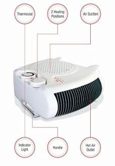 Singer Heat Blow SHC-200HWT Room Heater image 2